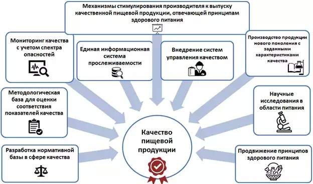 Купить справку в бассейн с доставкой недорого в регионе Александров